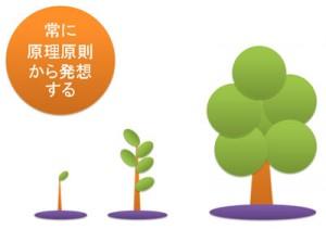 otosha_幹から枝